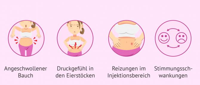 Imagen: Symptome in der Follikelstimulation