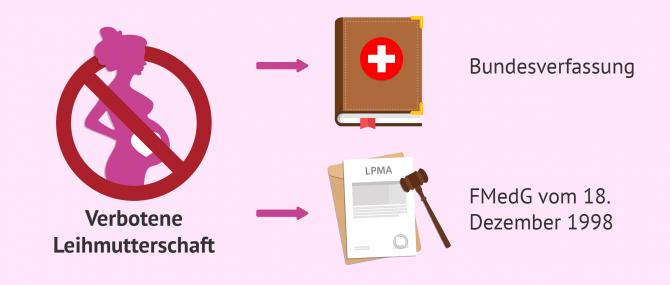 Imagen: Leihmutterschaft in der Schweiz