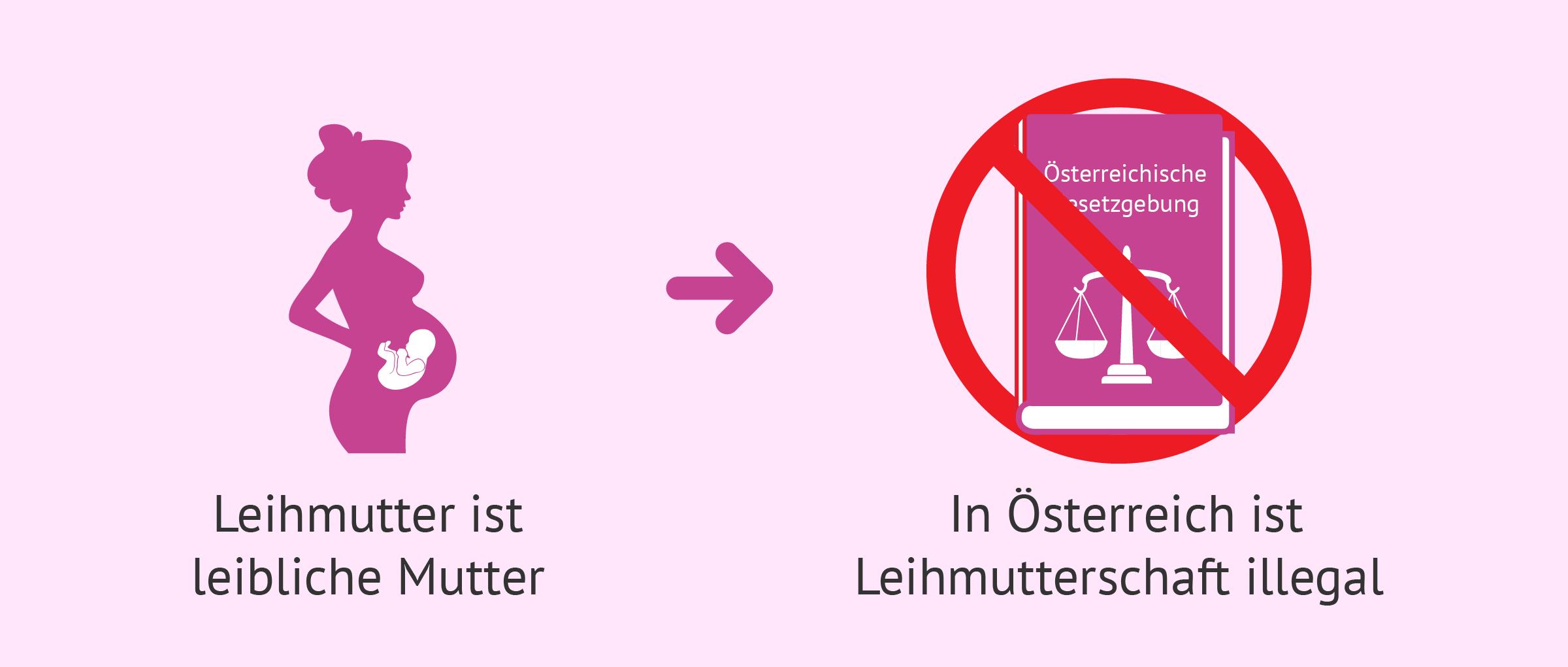 Leihmutterschaft in Österreich