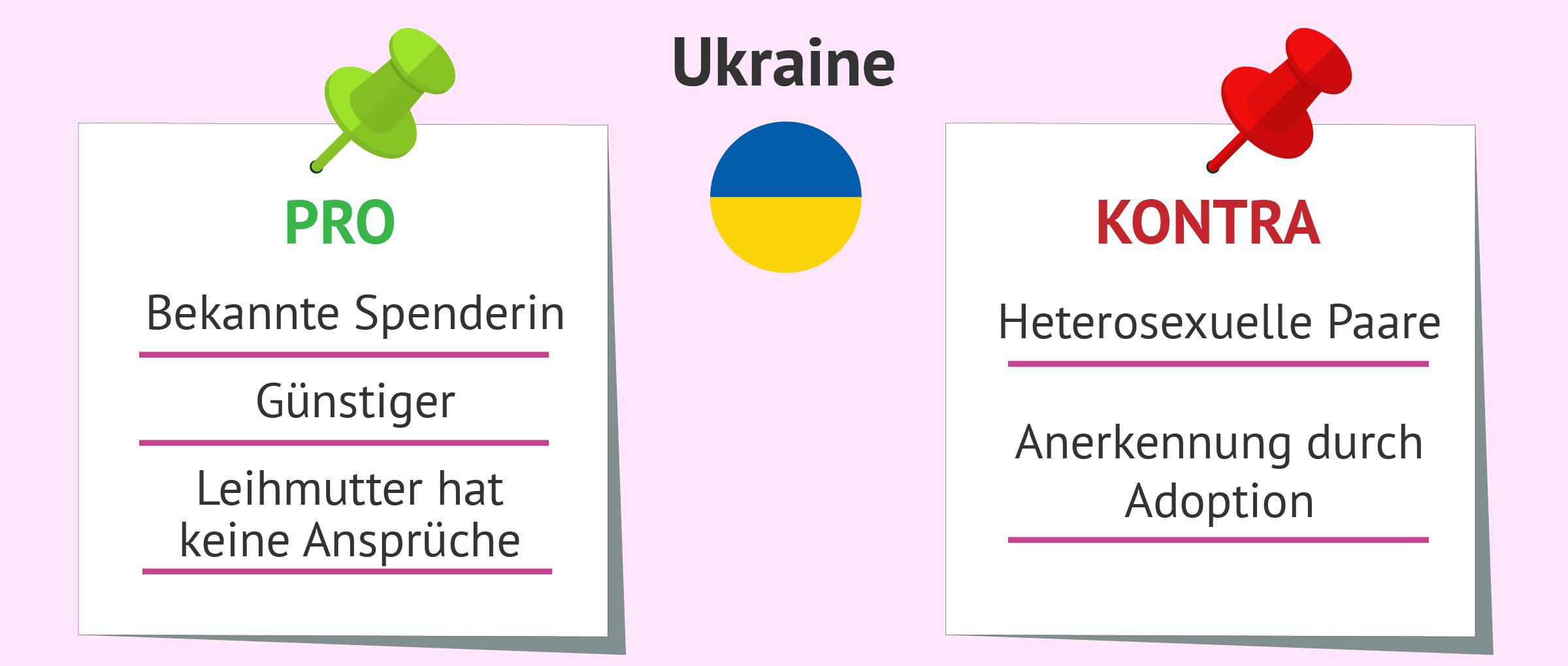 Vor-und Nachteile der Leihmutterschaft in der Ukraine