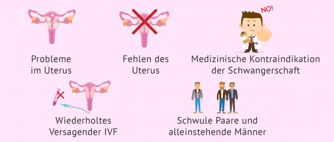 Imagen: Wann Leihmutterschaft verwendet wird um Kinder haben zu können