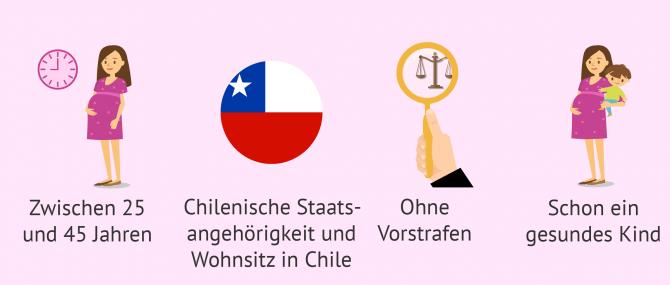 Imagen: Bedingungen der Leihmutter in Chile