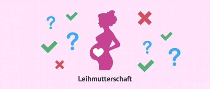 Imagen: Kontroversen in der Leihmutterschaft