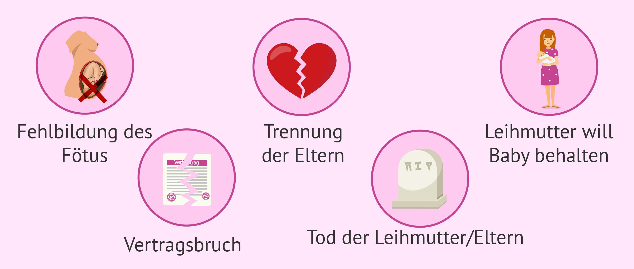 Welche Probleme können bei der Leihmutterschaft auftreten?
