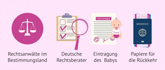 Imagen: Rechtliche Kosten in der Leihmutterschaft