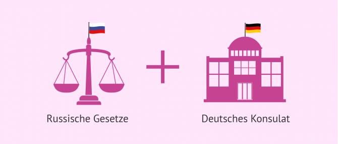 Imagen: Für die Eintragung in Deutschland ist es wichtig, die Bedingungen beider Länder einzuhalten
