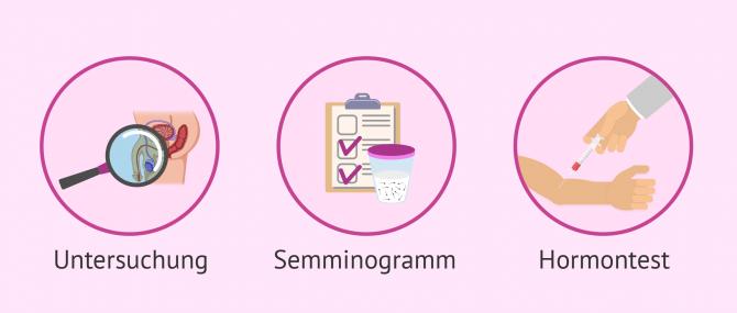 Wie weiß ich ob ich steril bin: Fertilitätstests beim Mann