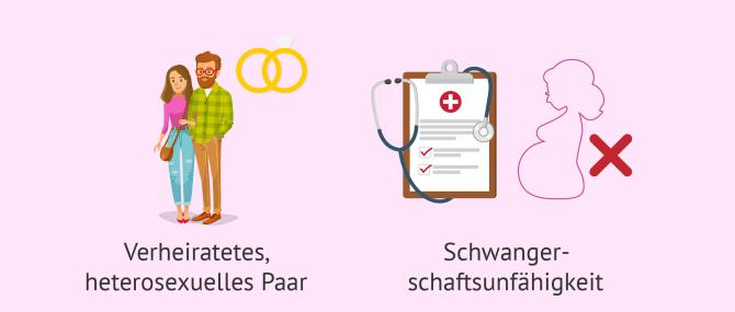 Imagen: Anforderungen an eine Leihmutterschaft in der Republik Georgien