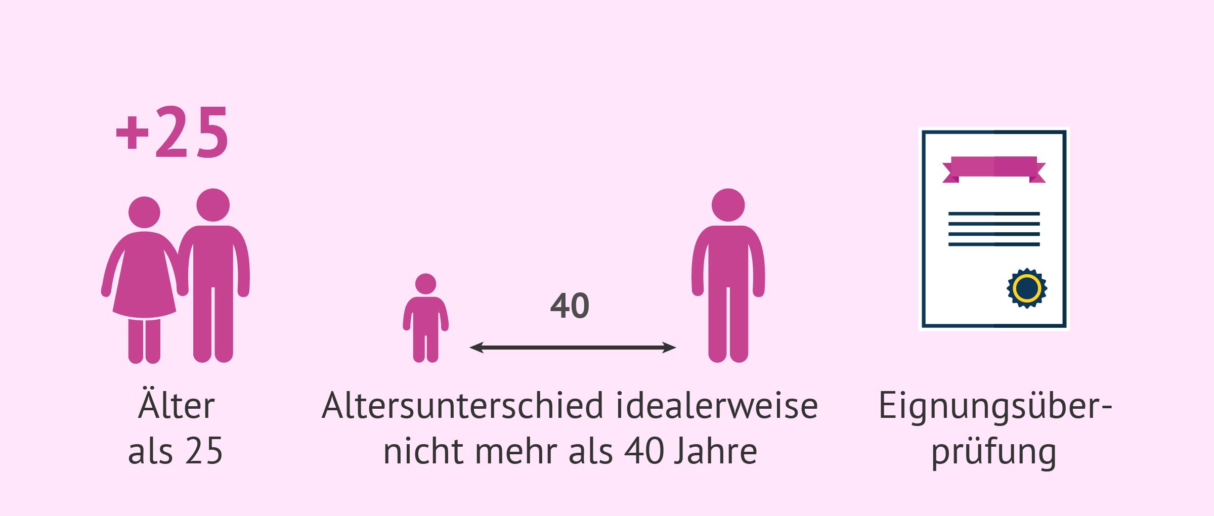 Inlandsadoption in Deutschland: Anforderungen, Dauer und Ablauf