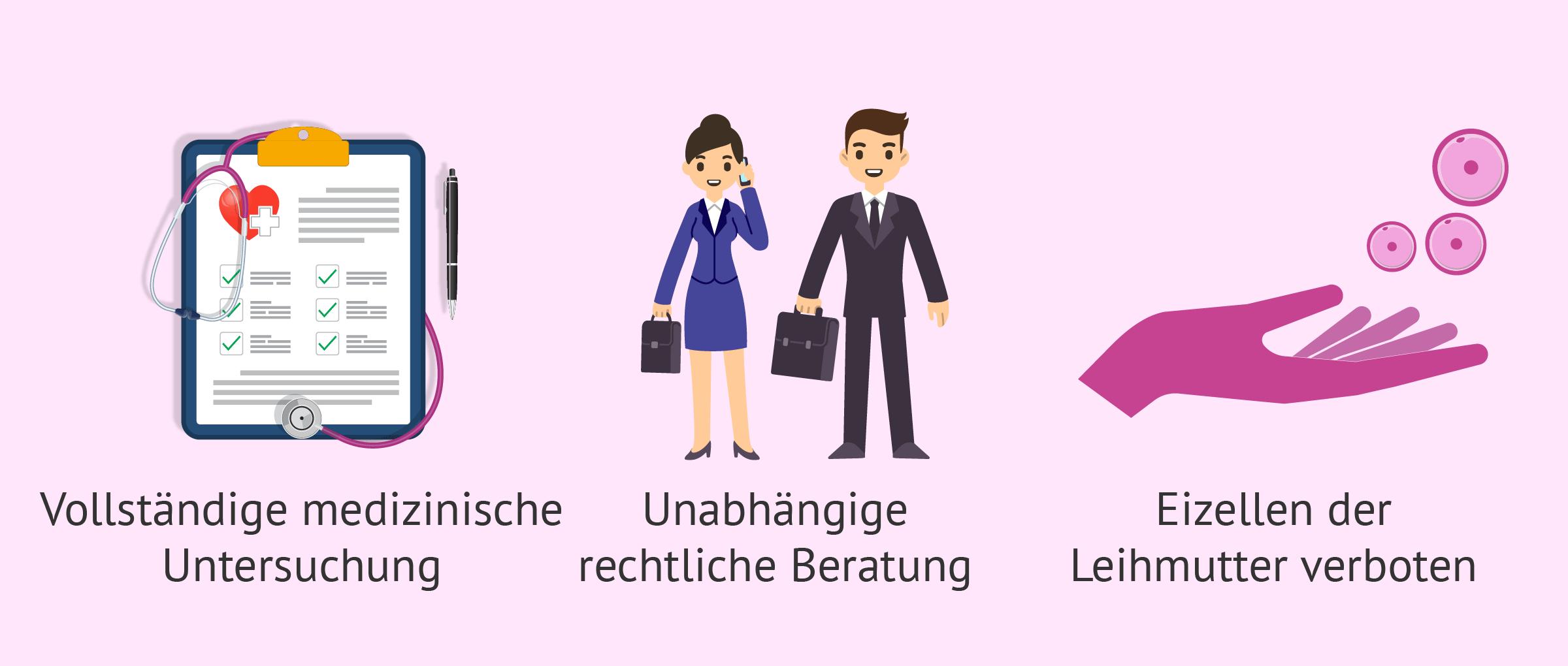 Leihmutter Forum