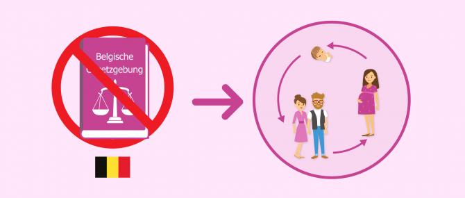 Imagen: Keine Gesetzgebung zur Leihmutterschaft in Belgien