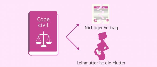 Imagen: Leihmutterschaft Frankreich