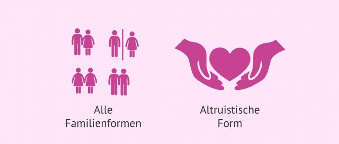 Imagen: Allgemeine Aspekte einer kanadischen Leihmutterschaft