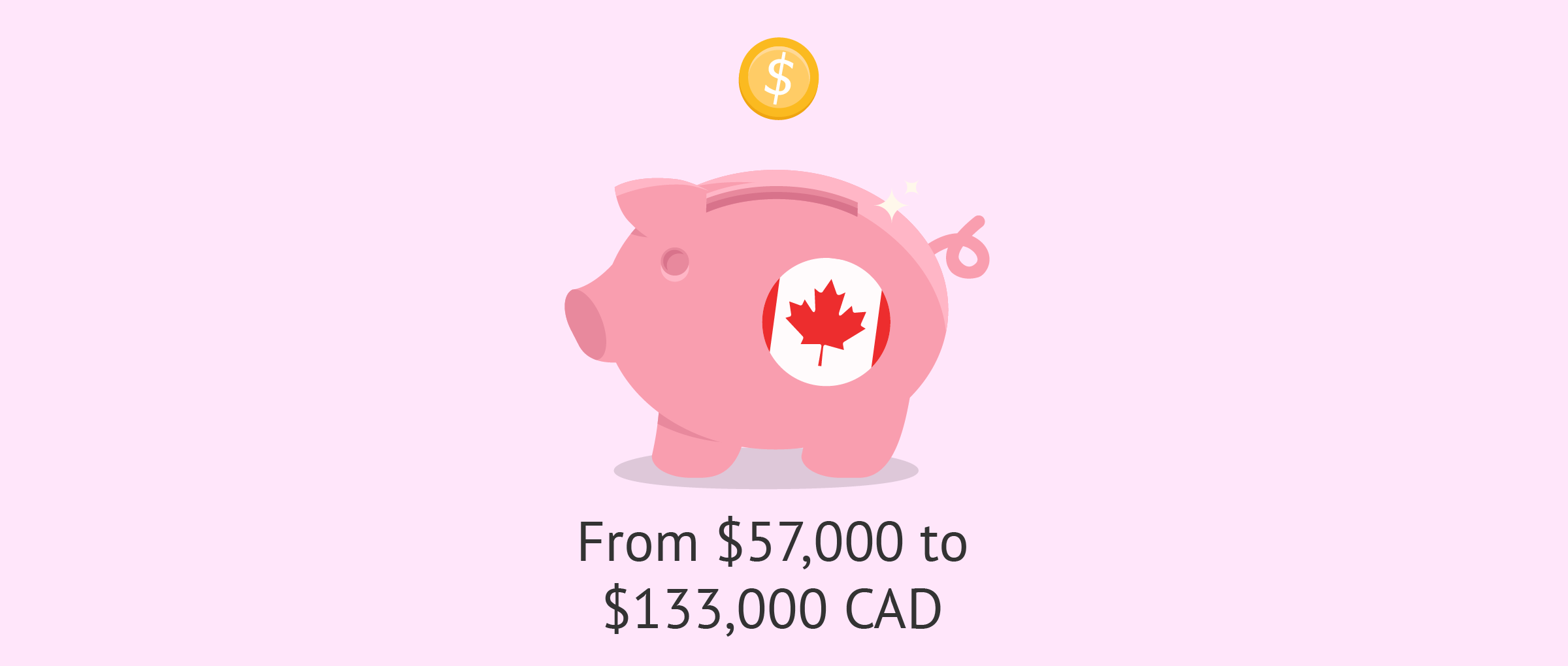 Price of surrogacy in Canada