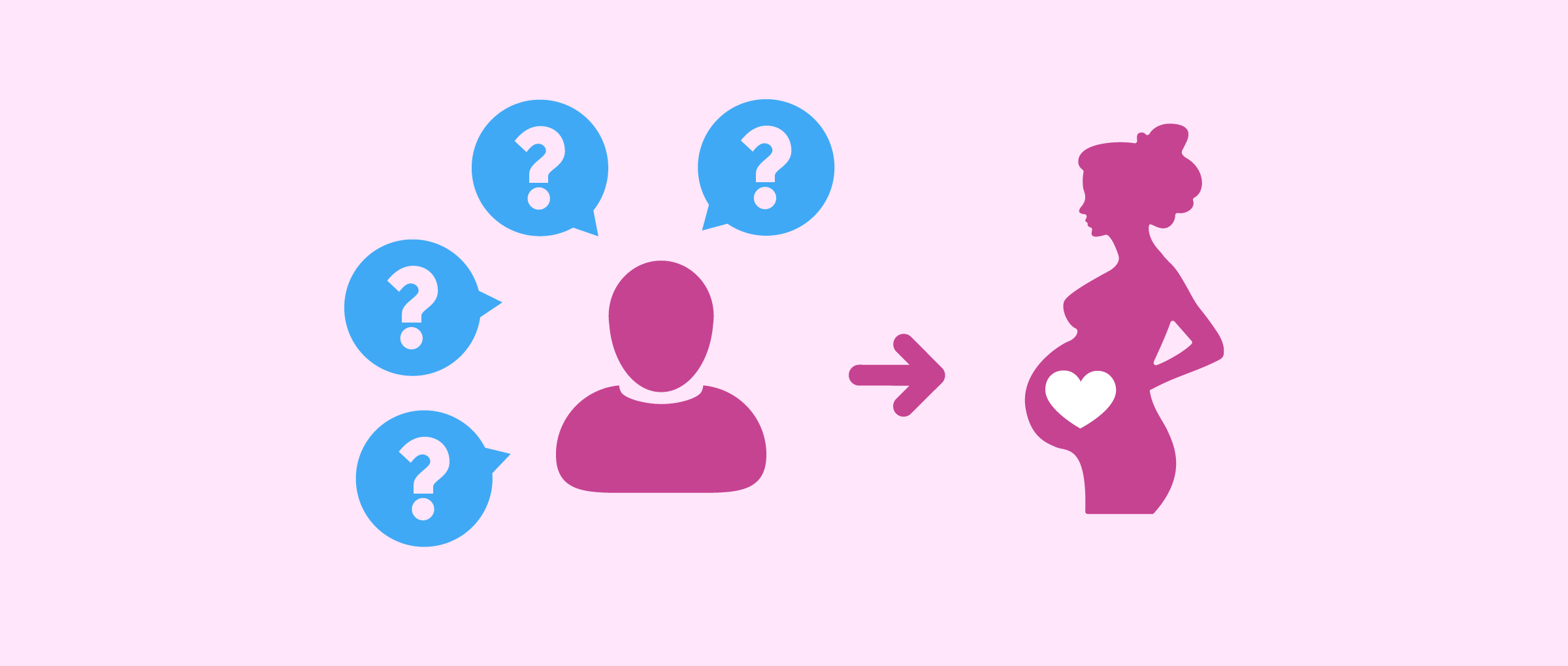 Surrogacy FAQs - 12 Common Questions for Intended Parents