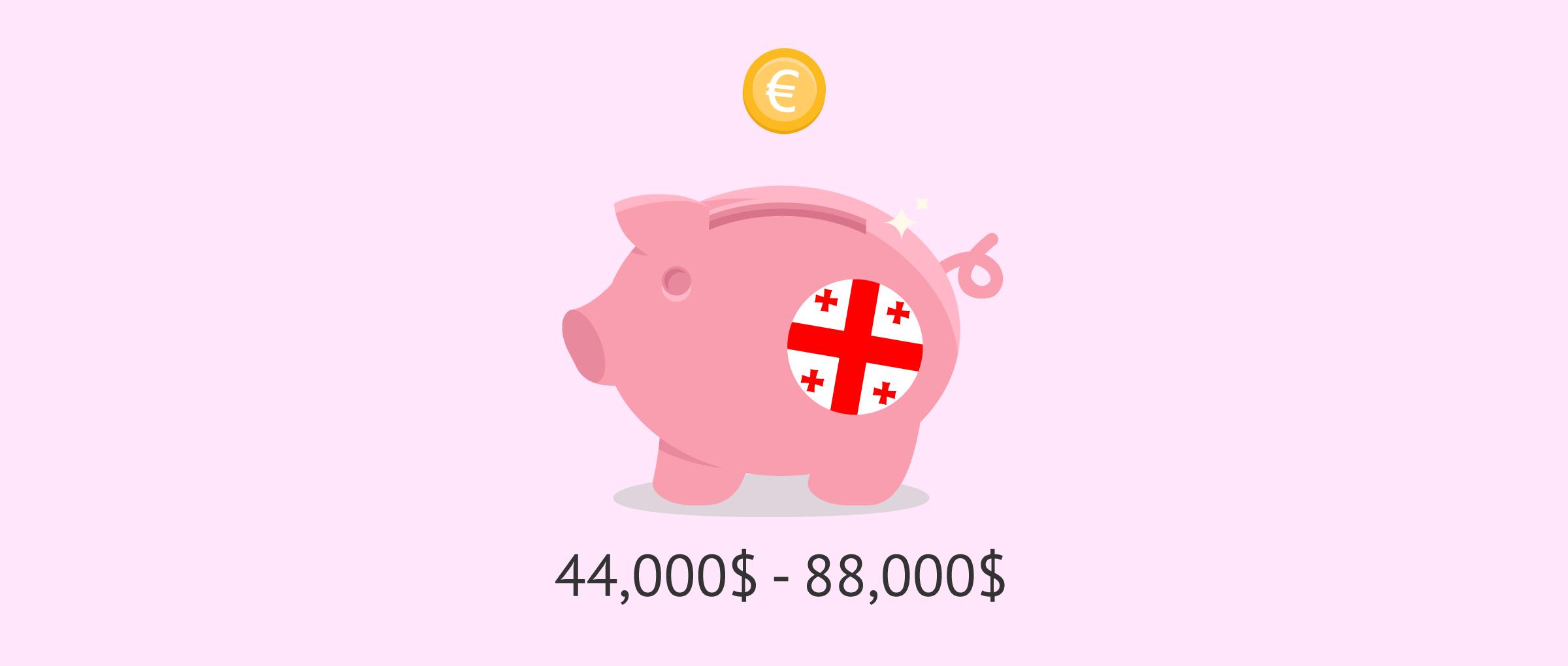 Costs of surrogacy in Georgia