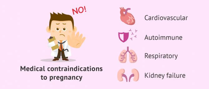 Medical contraindications to pregnancy