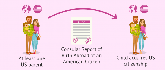 Surrogacy in Georgia (Europe) for US parents