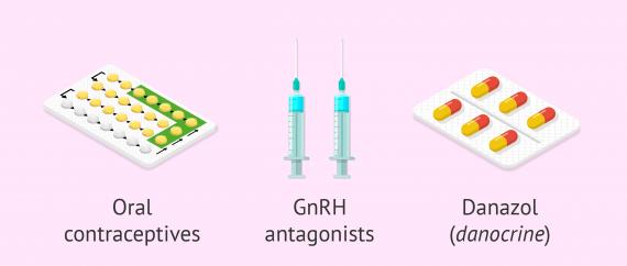 Hormone treatment of endometriosis