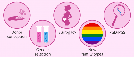 Reasons for fertility tourism