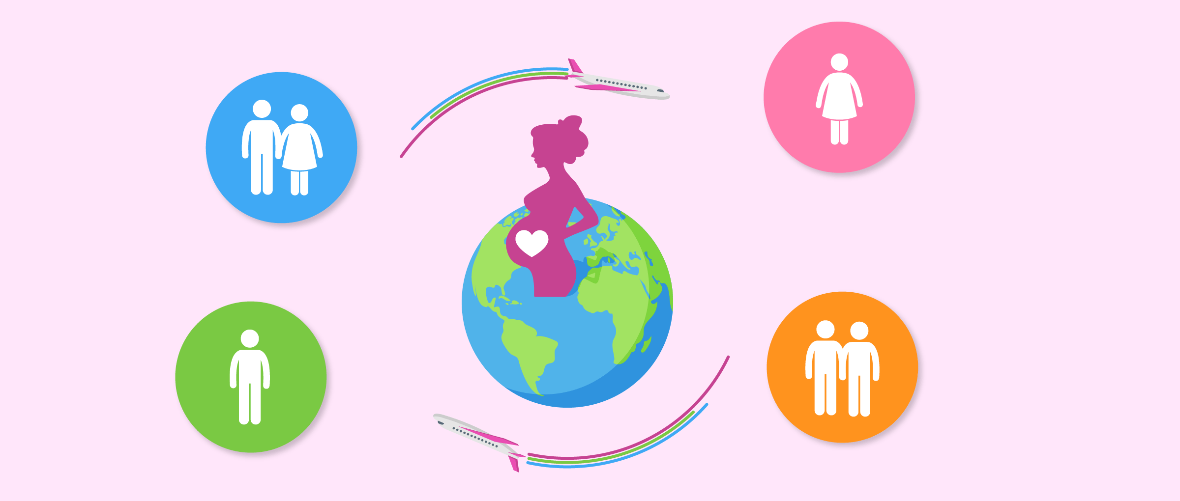 International Surrogacy – Laws & Options for Surrogacy Abroad