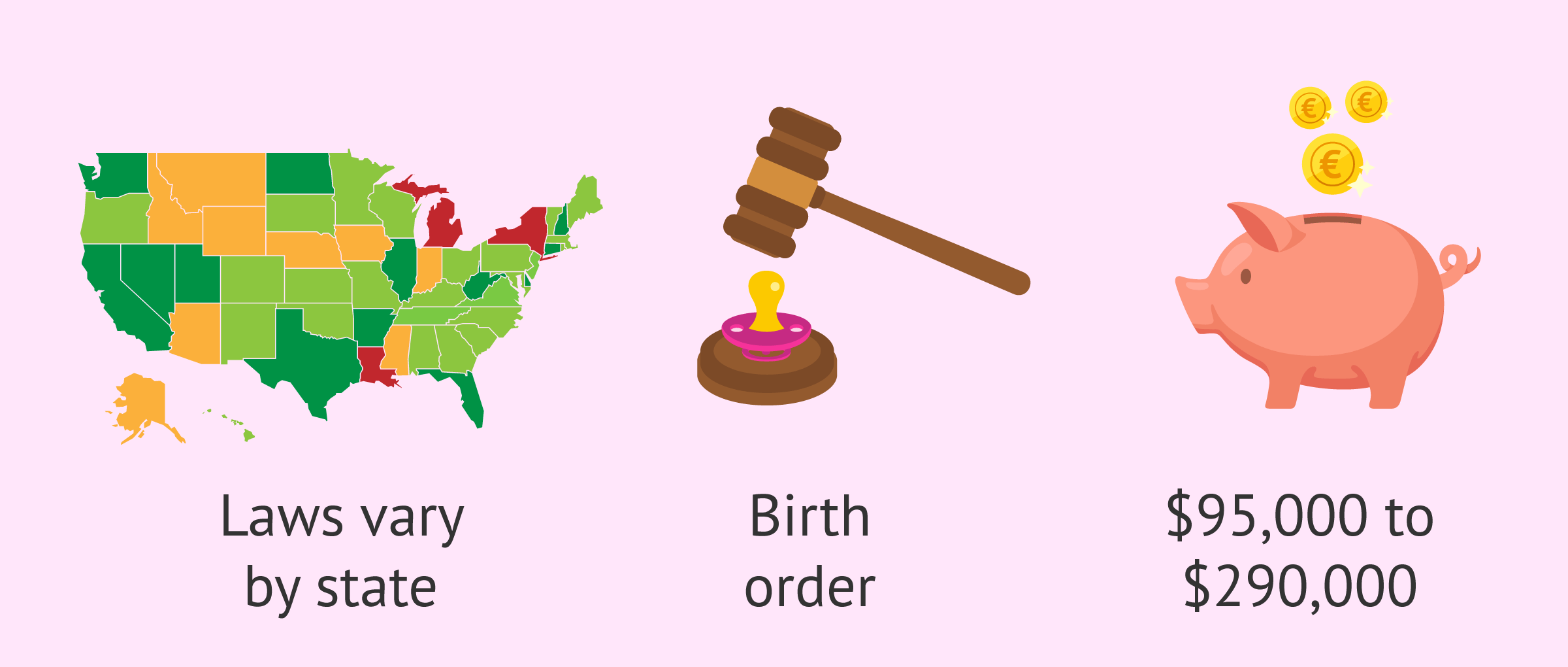 Gestational surrogacy in the United States of America