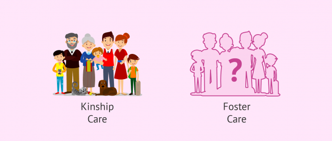 Imagen: Kind of  Foster care family