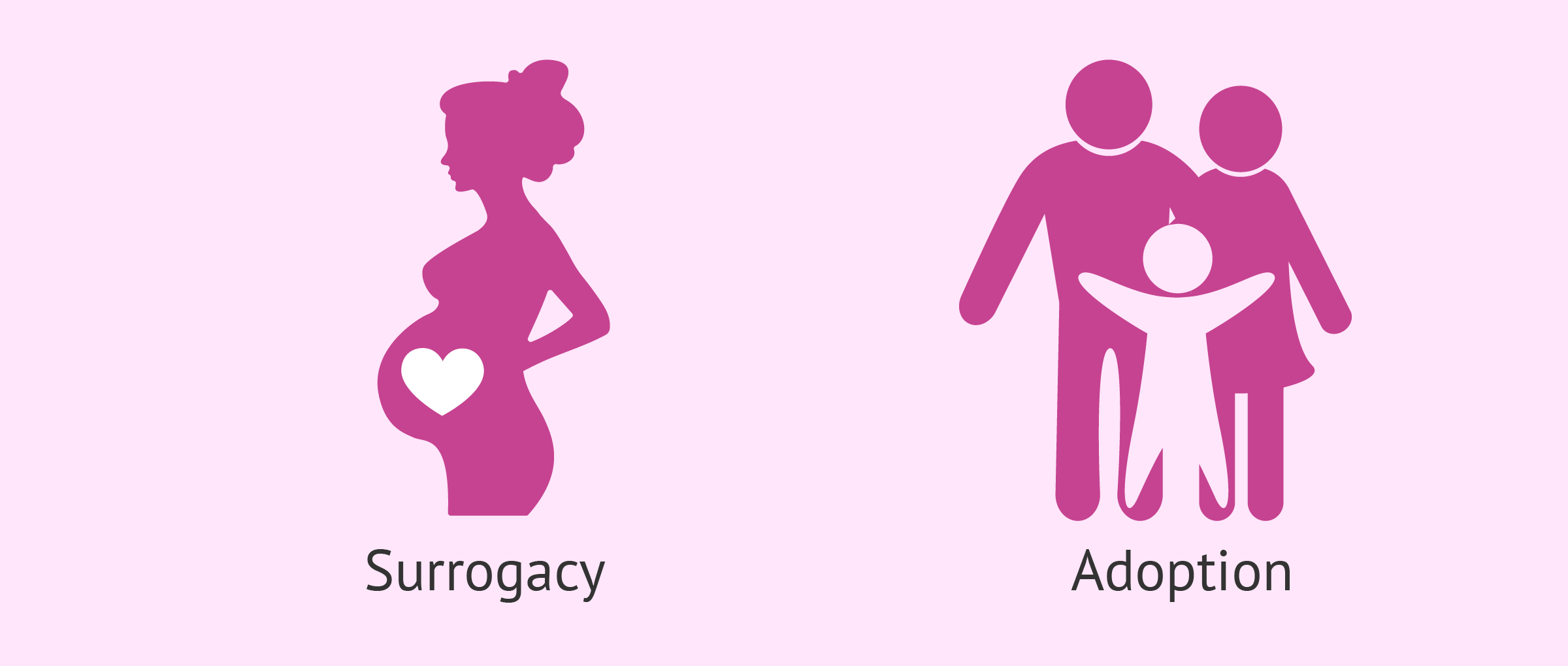 surrogacy and adoption