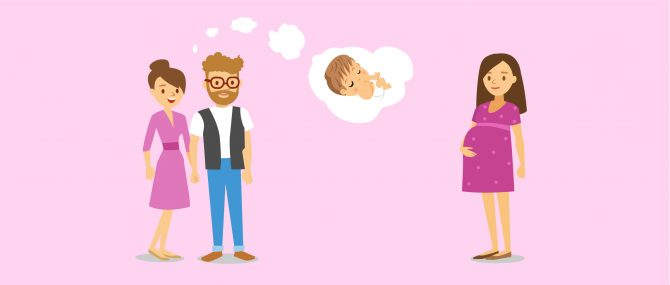 Surrogacy for Heterosexual Couples:- How Does it Work?