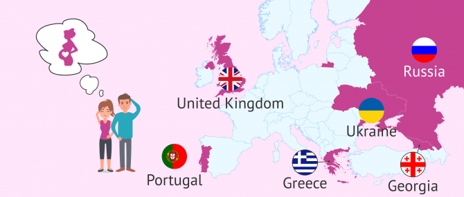 Imagen: European countries which allow surrogacy