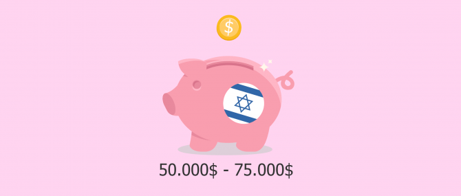 Imagen: Costs of surrogacy in Israel