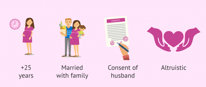 Imagen: Requisites for becoming a surrogate in Thailand