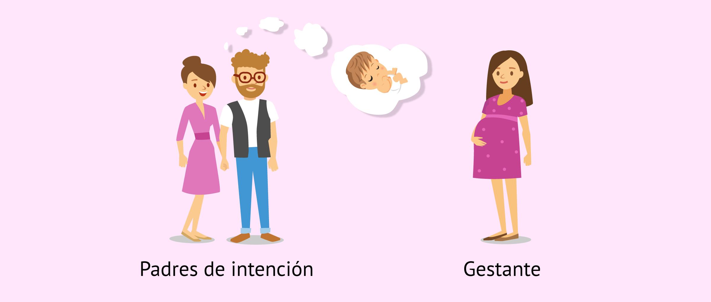 Gestación subrogada para parejas heterosexuales