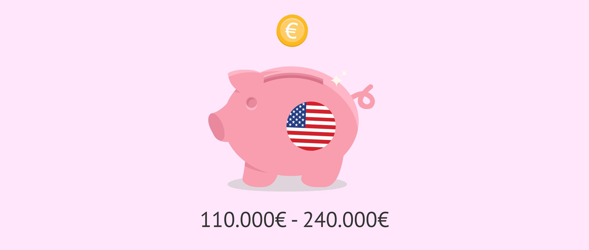 Precio de la gestación subrogada en Estados Unidos
