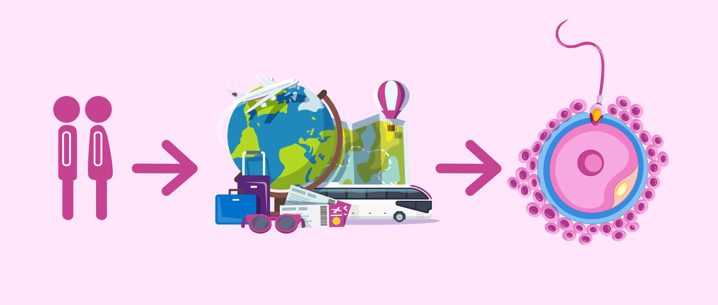 Turismo reproductivo o de fertilidad: definición, características y destinos