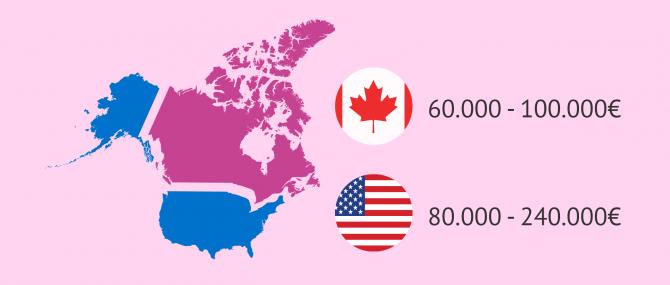 Comparativa entre la gestación subrogada en EE.UU. y Canadá