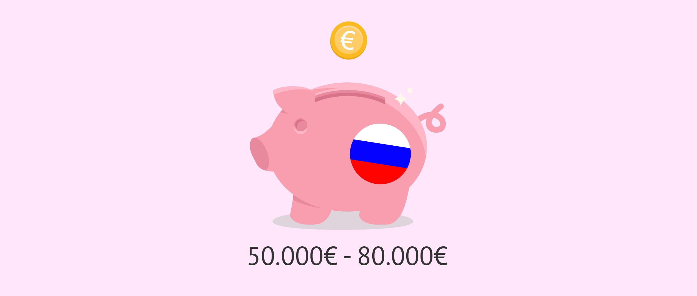 Precio de la gestación subrogada en Rusia