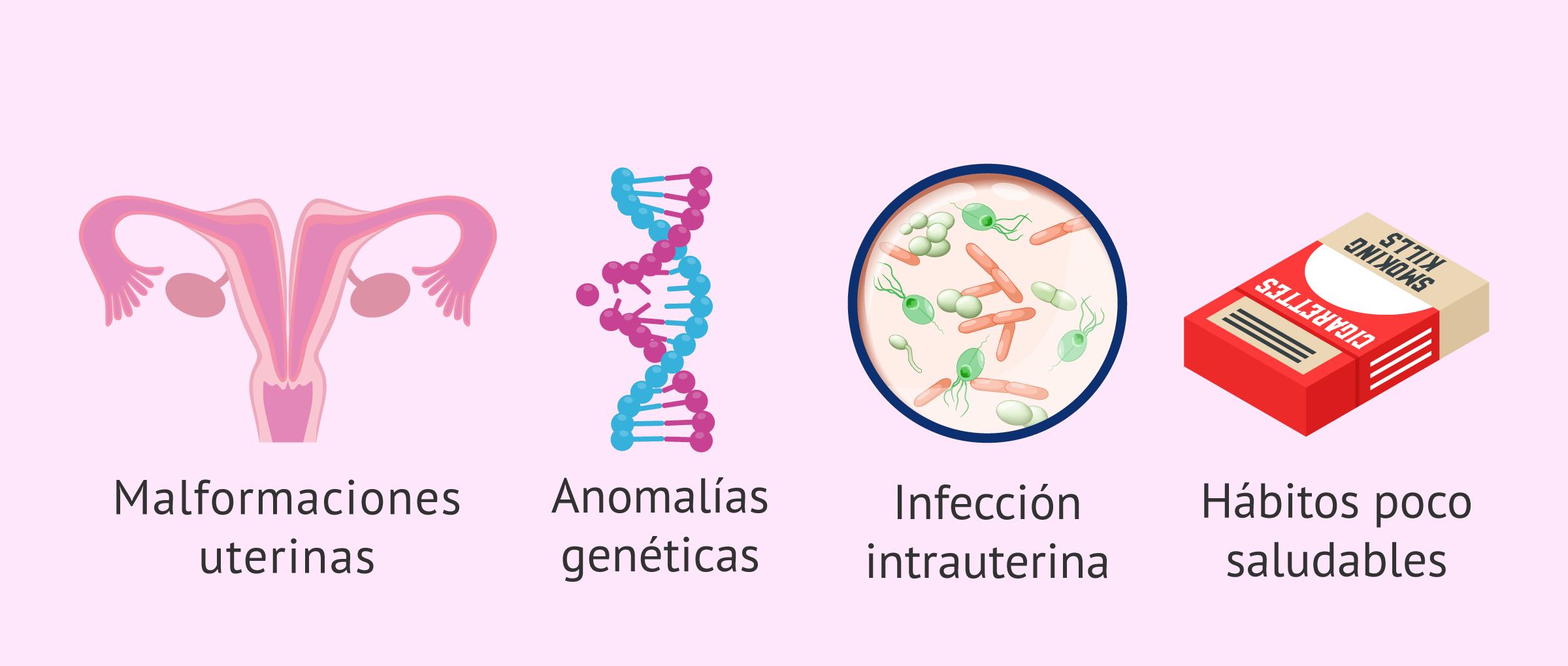 Posibles causas del embarazo bioquímico