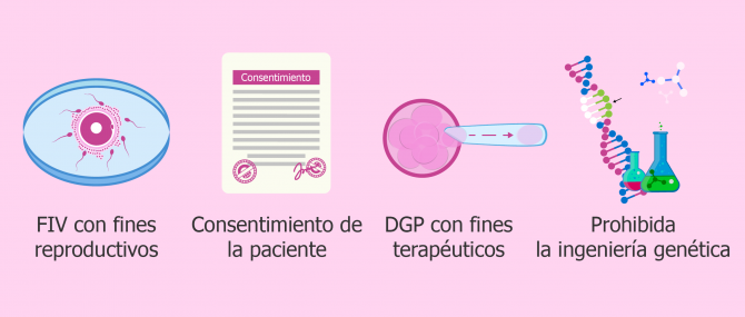Regulación en Panamá de la reproducción y la manipulación genética