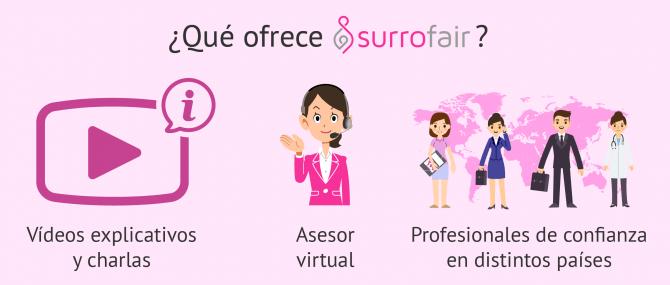Surrofair: información y empresas de gestación subrogada