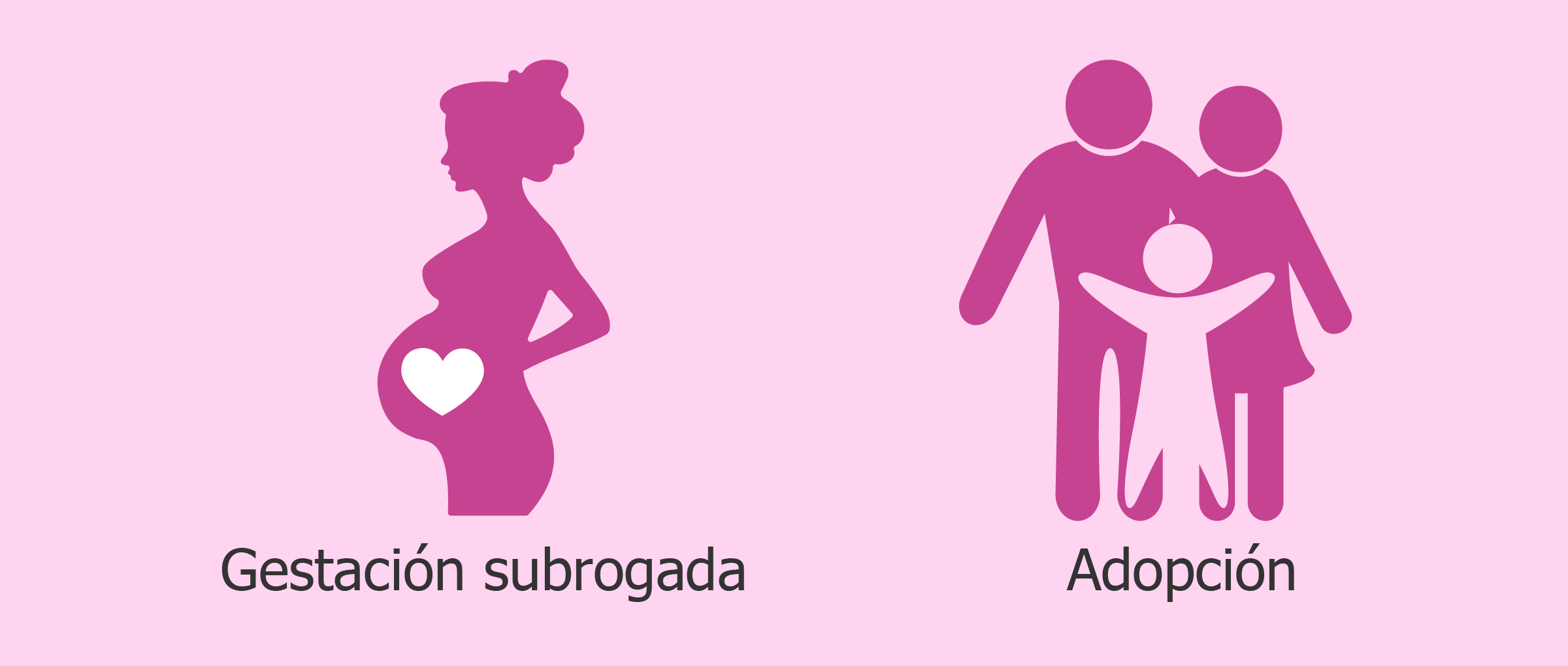 Formar una familia: ¿adopción o gestación subrogada?