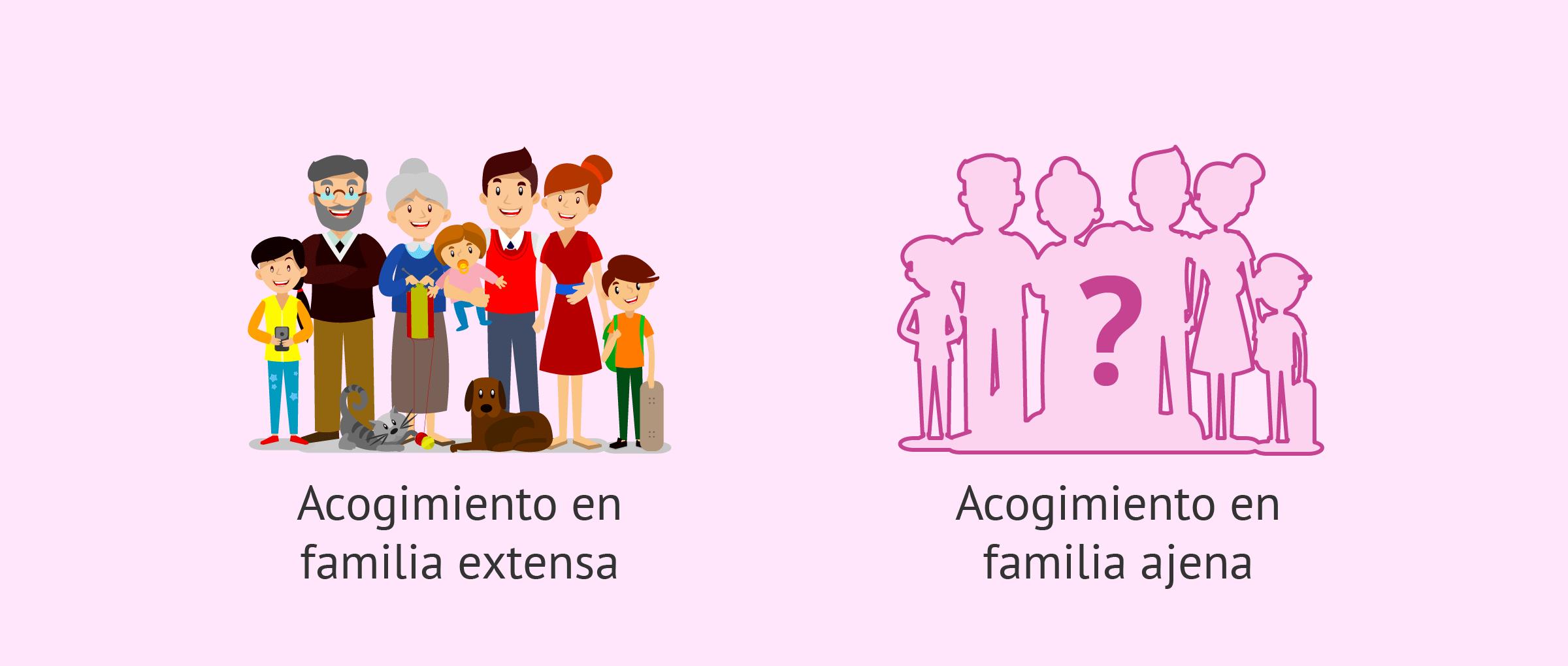 Tipos de familia de acogida