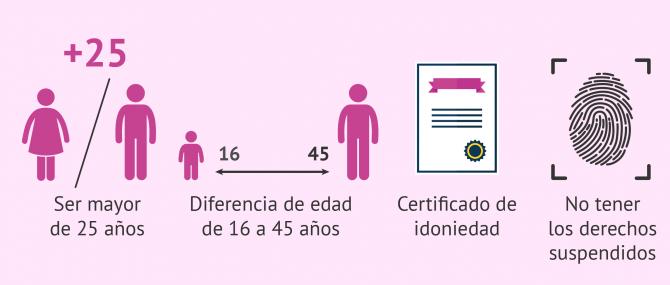 La adopción monoparental: ¿puedo adoptar siendo soltero/a?