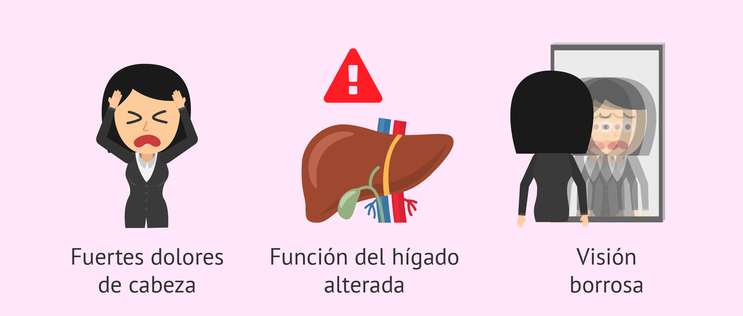 Síntomas de la hipertensión arterial asociada al embarazo