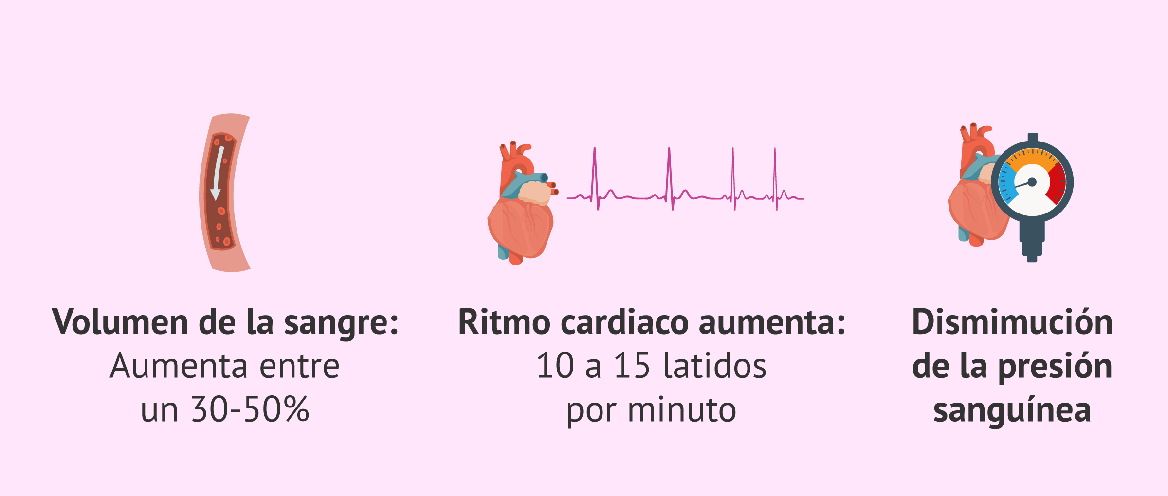 Cambios a tener en cuenta en enfermedades cardiovasculares