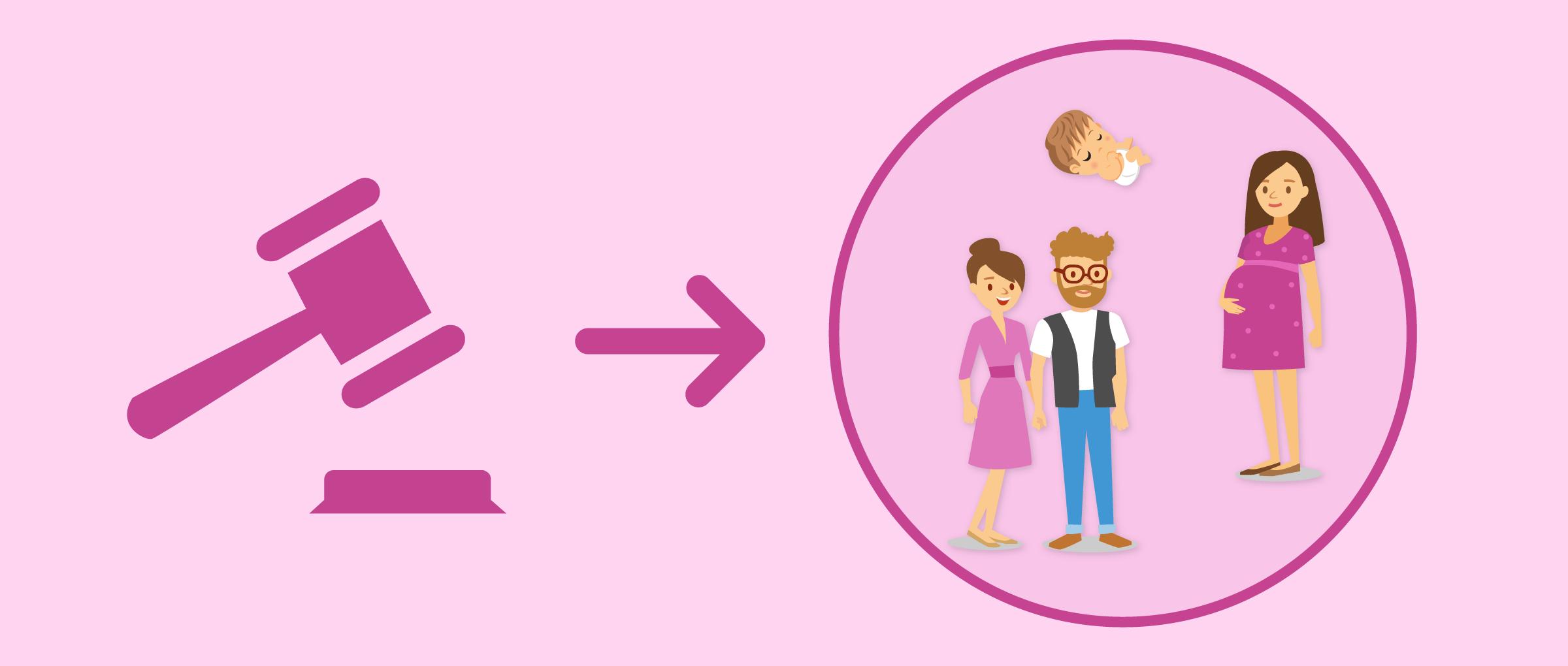 Gestation pour autrui régulée par la loi