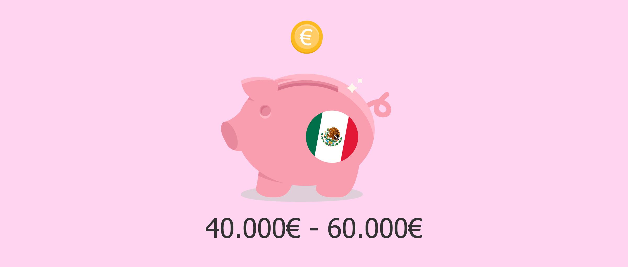Prix moyens pour une GPA au Mexique