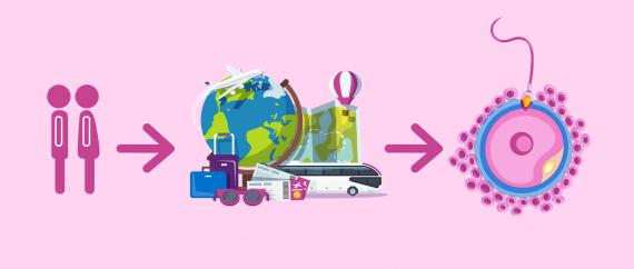 Qu'est-ce que le tourisme procréatif?