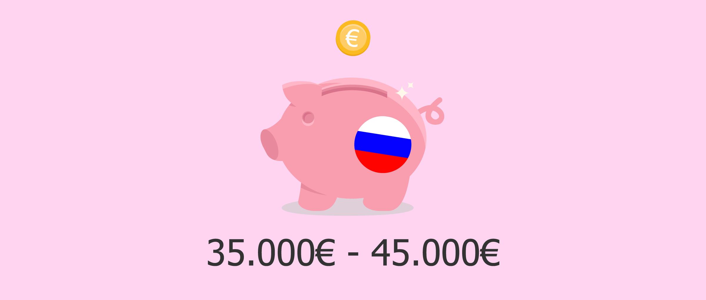 Prix moyens pour une GPA en Russie