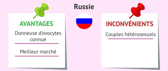 Aller en Russie pour une gestation pour autrui